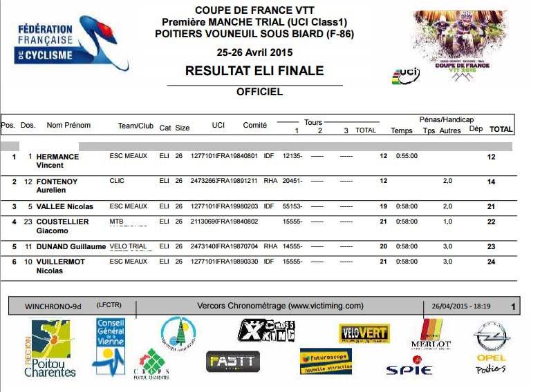 resultat_fransk_cup_1_poitiers